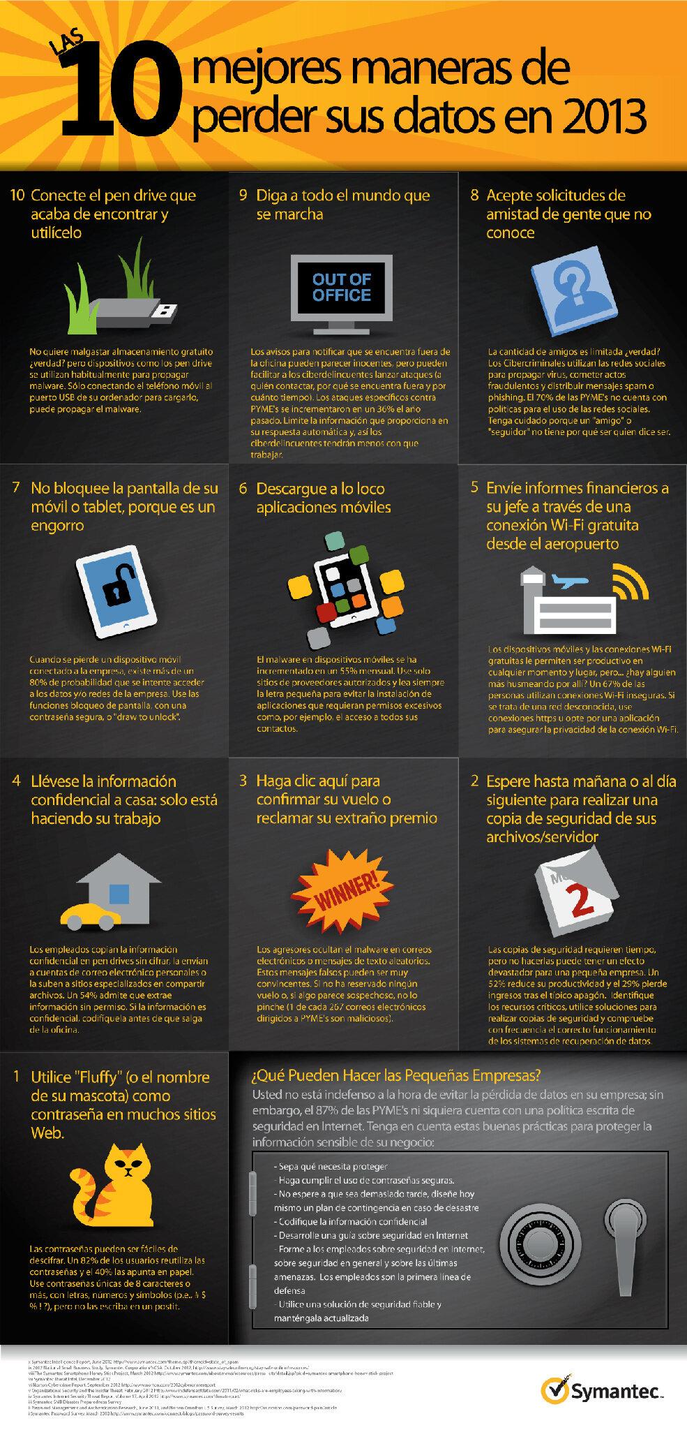 Las 10 mejores maneras de perder tus datos