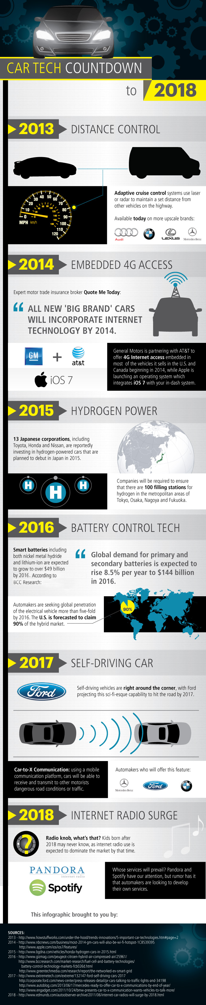 car-tech-infographic