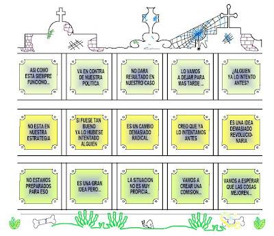 Cementerio de ideas