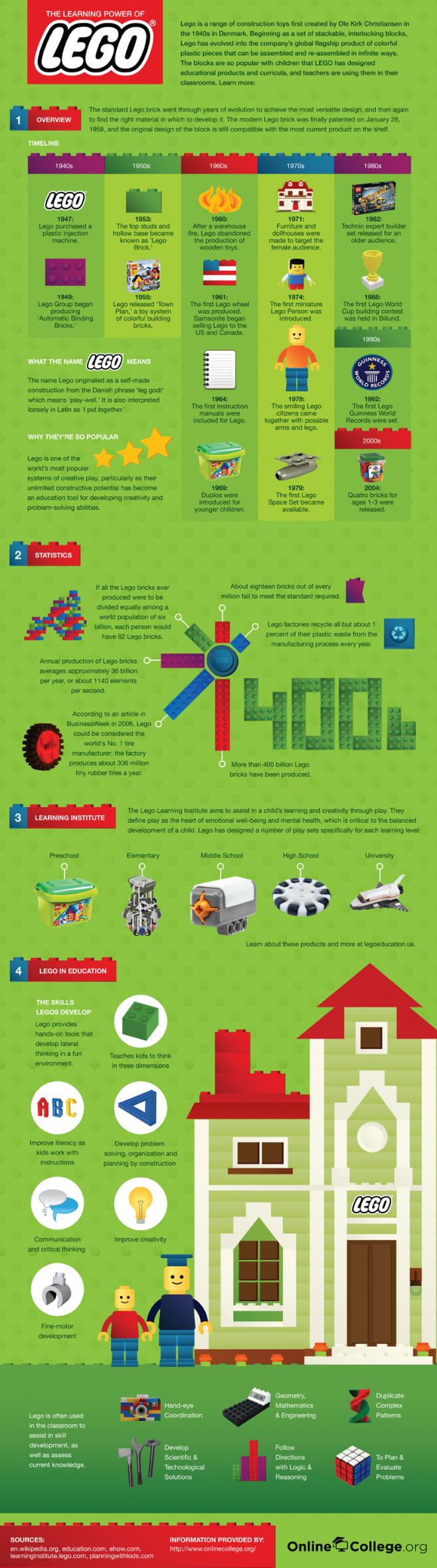 El poder de lego en educaci n la servilleta el blog for Educacion para poder
